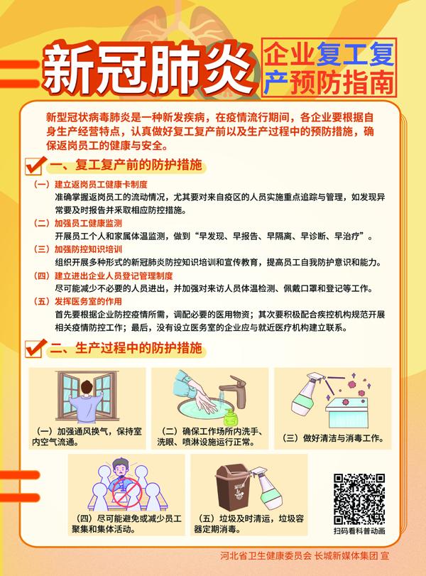 新冠肺炎企业复工复产预防指南1